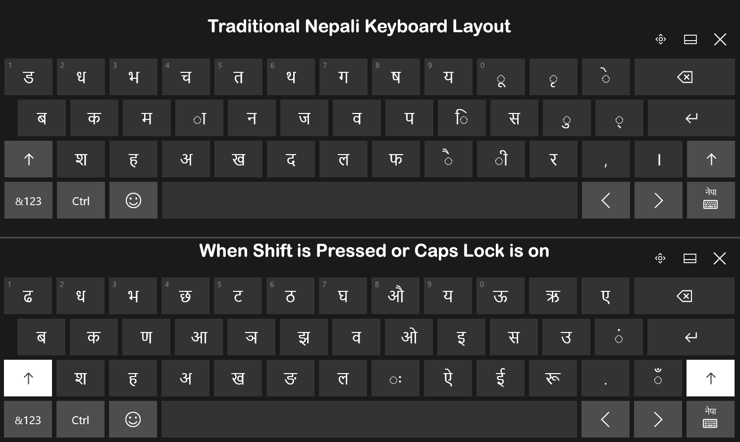 How to type in Nepali using your keyboard.